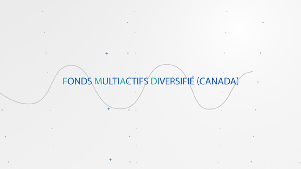 Fonds multiactifs diversifié PIMCO (Canada) – DMAF: des gains en évitant les pertes
