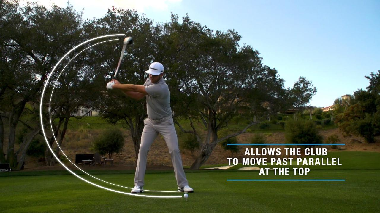 Drive it farther every time by finding the Power Impact Position