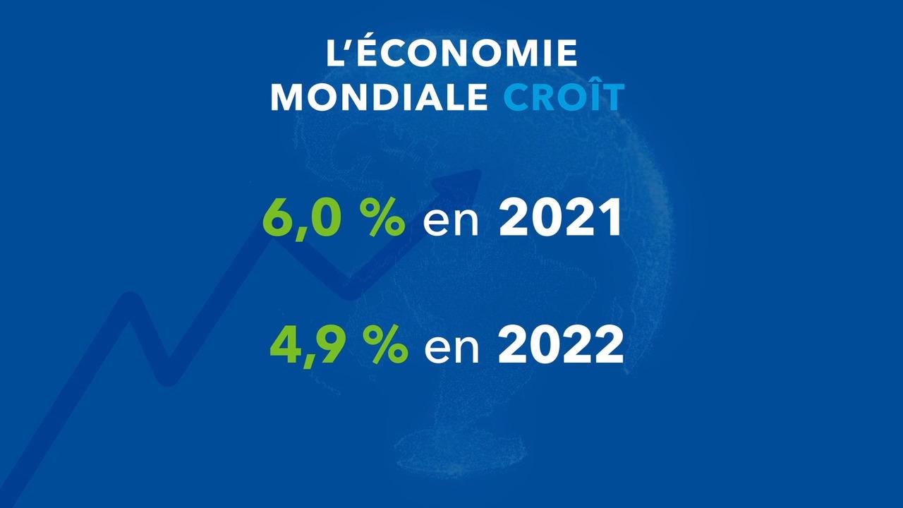 Mise à jour des perspectives de l'économie mondiale, juillet 2021