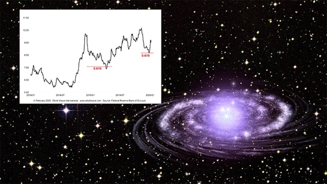 Мусорные облигации: 2 «золотых» поворотных момента (перевод с elliottwave com)