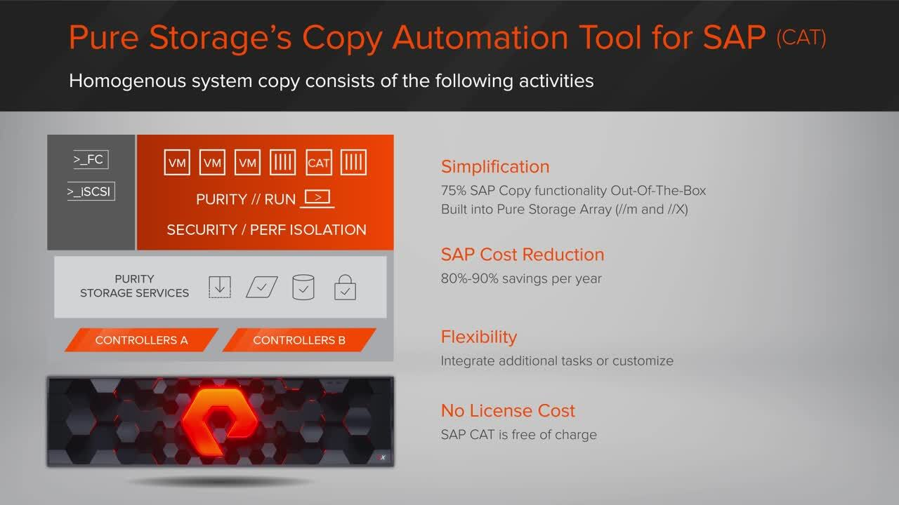 SAP System Copy Automation Tool (CAT): Copy, Clone & Refresh | Pure