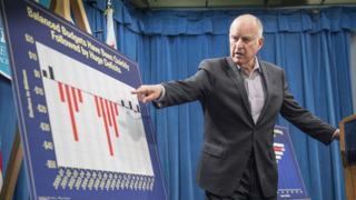 Watch Gov. Jerry Brown defend his revised budget for California
