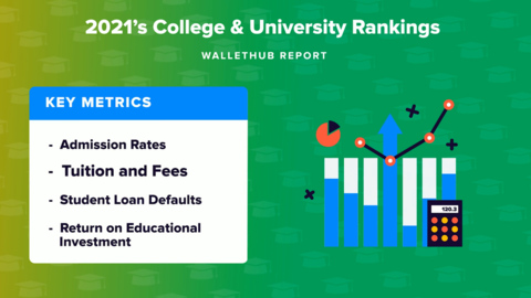 Ranking 2021's best colleges and universities in the U.S.