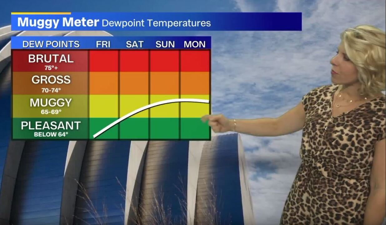 Start of the weekend, temperatures much cooler but heat and humidity make a return
