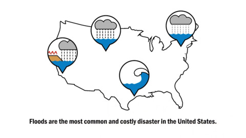 What factors determine how much I pay for flood insurance?