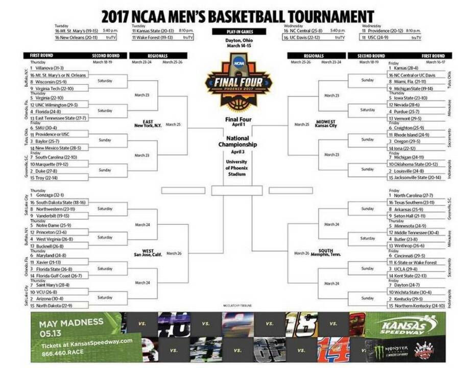 NCAA Championship Game 2017: TV Info, Game Time for UNC vs ...