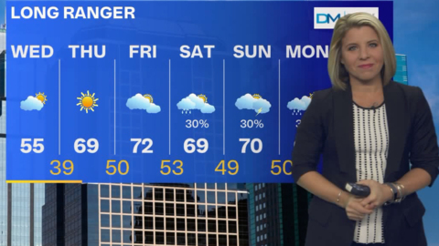 Weekend showers looming as quiet fall weather continues in Kansas City through Friday