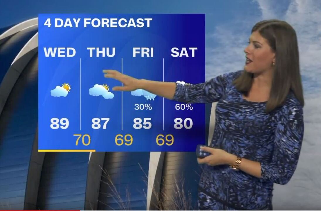 Humidity and heat will linger but rain and cooler temperatures are on the way