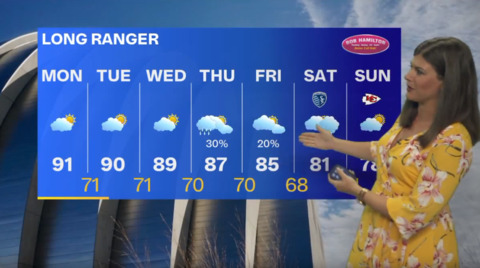 Hot and humid KC weather continues, but there's a chance of rain later this week