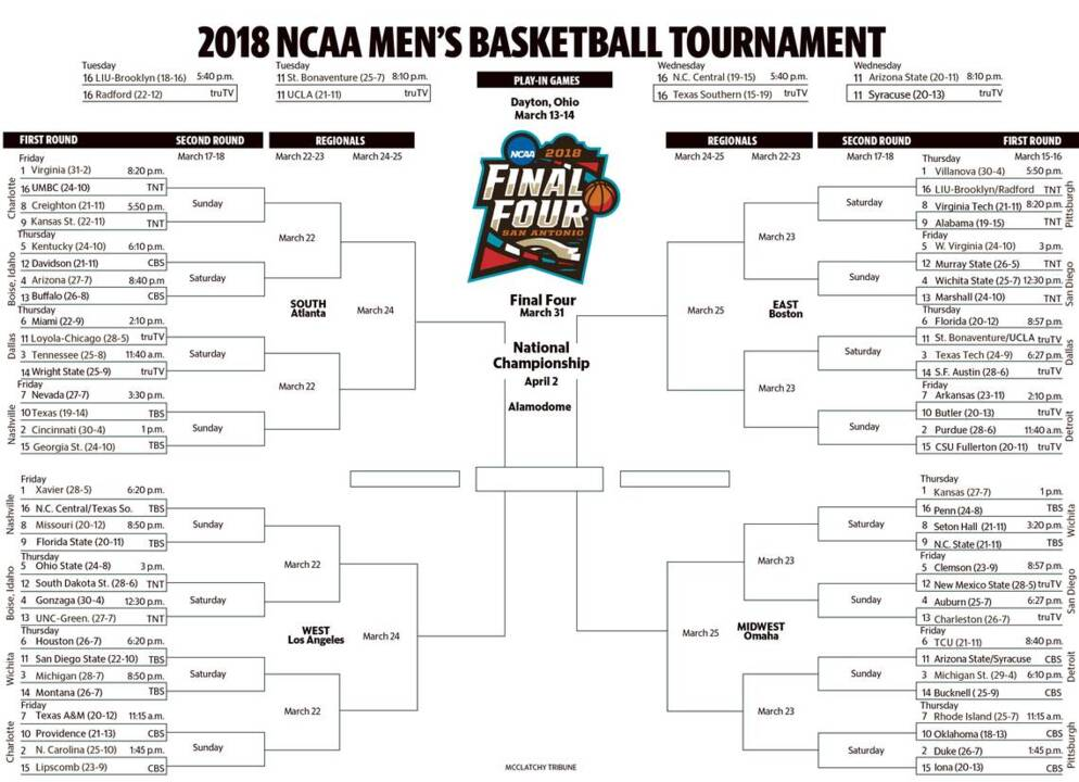 photograph about Printable Ncaa Bracket With Times and Channels referred to as 2018 NCAA Event, blank bracket, obtain, print