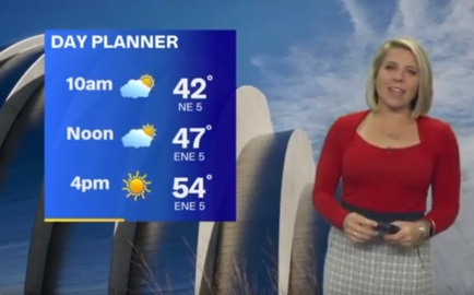 Morning clouds to dissipate, leaving sunny skies and a high of 54 in Kansas City
