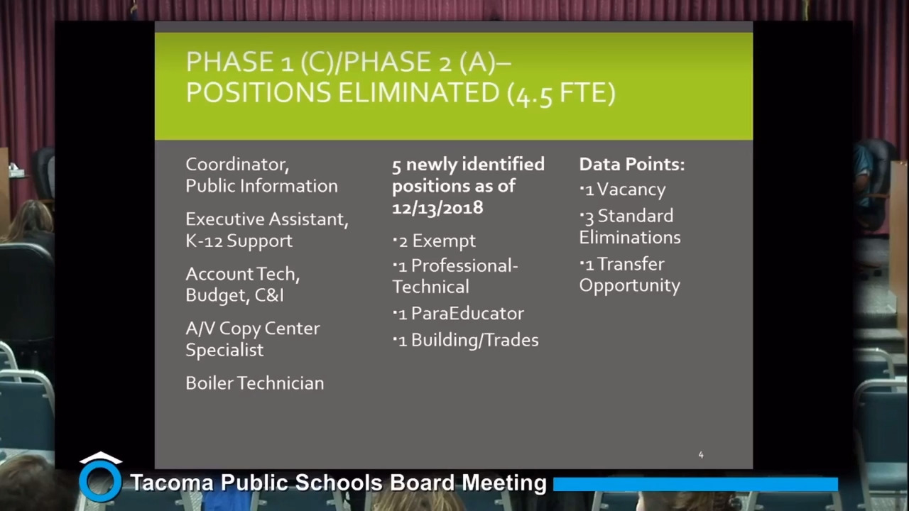 New positions eliminated in Tacoma schools budget cuts