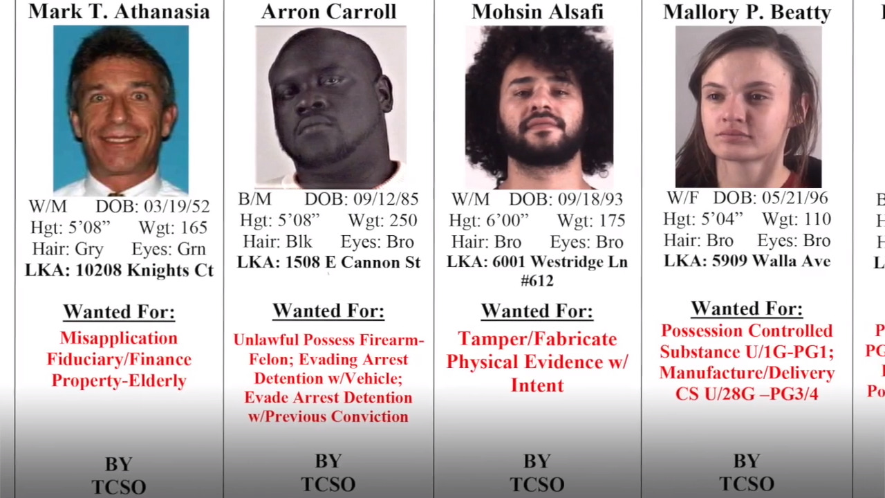 Four men charged in thefts from Walmart in Fort Worth, TX