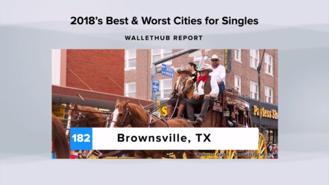 2018's Best & Worst Cities for Singles by WalletHub