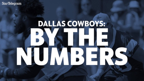 Dallas Cowboys receiver Michael Gallup facing knee surgery, likely out 2-4 weeks
