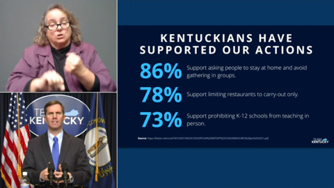 3 reasons for Beshear's veto on bills aiming to limit his orders to curb COVID spread