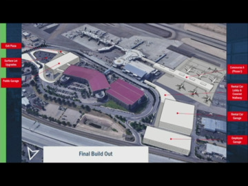 A new terminal at Boise Airport? Yes — and other airport plans