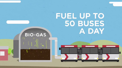 Gas from sewage treatment plant in Raleigh will help power the city's fleet of buses
