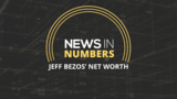 The net worth of Jeff Bezos: News in Numbers