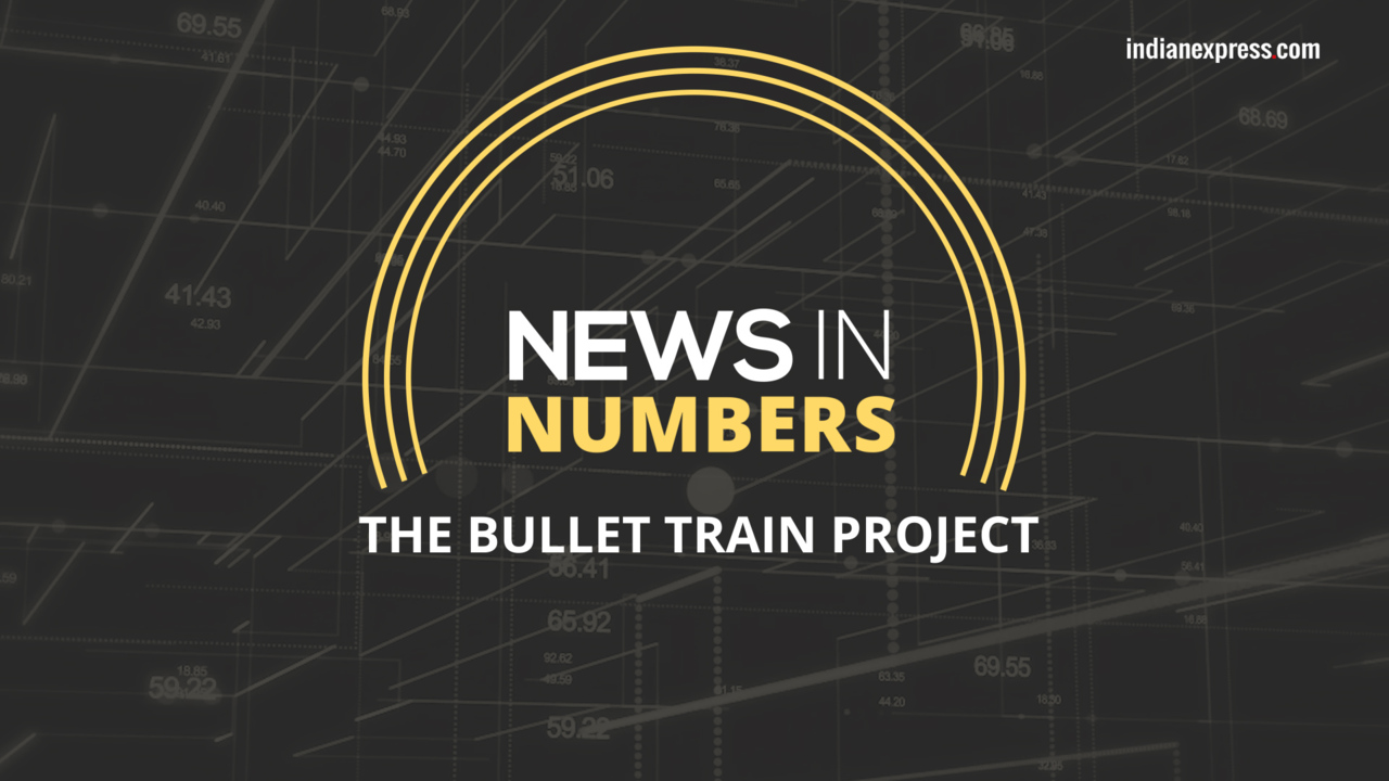 News in numbers: Bullet train targets