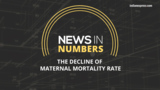 How maternal mortality rate is falling across India: News in Numbers
