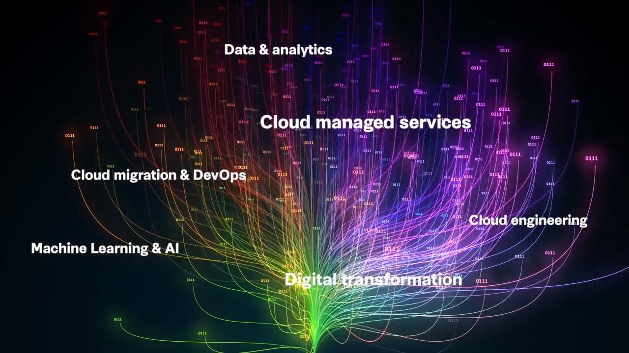 Virtusa - simplifying your cloud journey