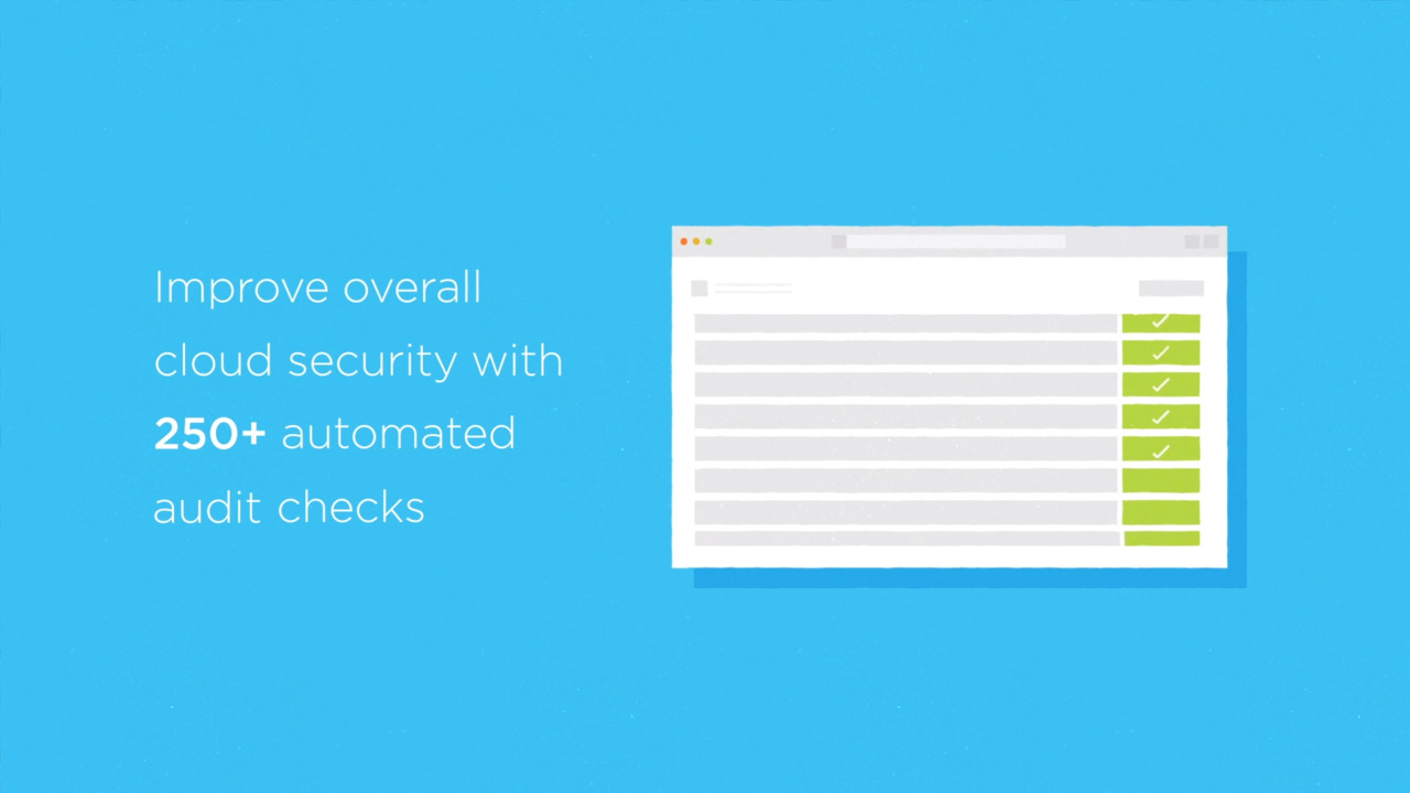 Cloud Security Compliance Standards & Management With One-Click