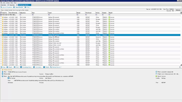 IT Auditing Software for Windows Security Monitoring