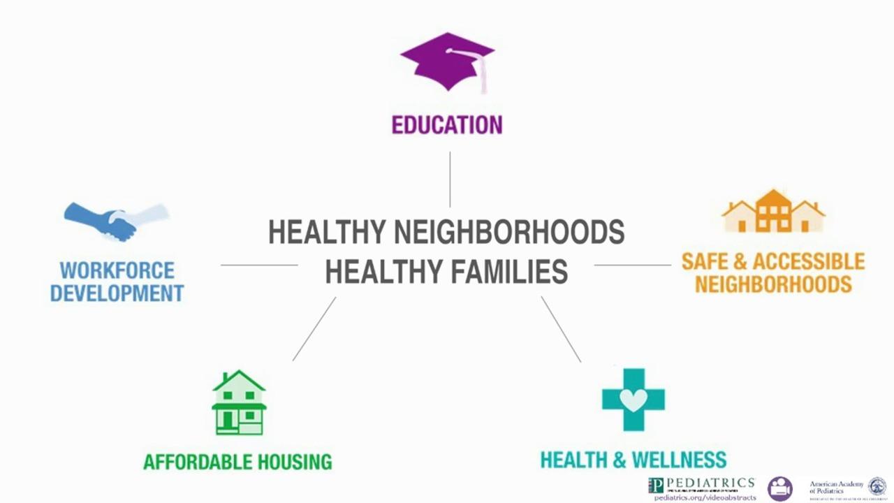 The Healthy Neighborhood, Healthy Families Initiative   American Academy of Pediatrics