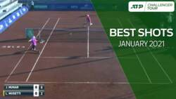 Best Challenger Shots of January 2021