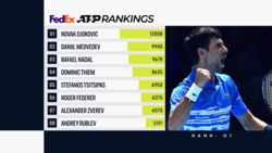 FedEx ATP Rankings Update 22 March 2021