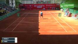 Hot Shot: Ymer Races For Tweener Lob In Prostejov