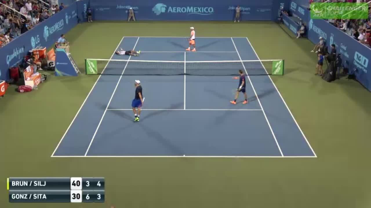 Doubles Defence On Display In Crazy Guadalajara Challenger Point 2017