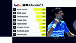 FedEx ATP Rankings Update 22 February 2021