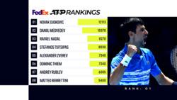 FedEx ATP Rankings Update 19 July 2021