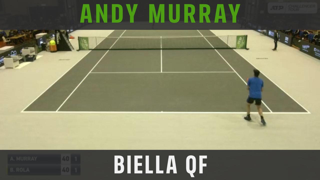 Highlights: Murray Outlasts Rola To Reach Biella SF