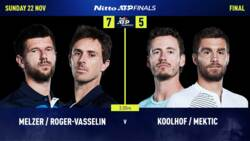 Doubles Final Preview: Melzer/Roger-Vasselin vs. Koolhof/Mektic At Nitto ATP Finals 2020