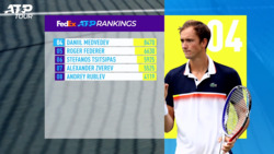 FedEx ATP Rankings Update 23 November 2020