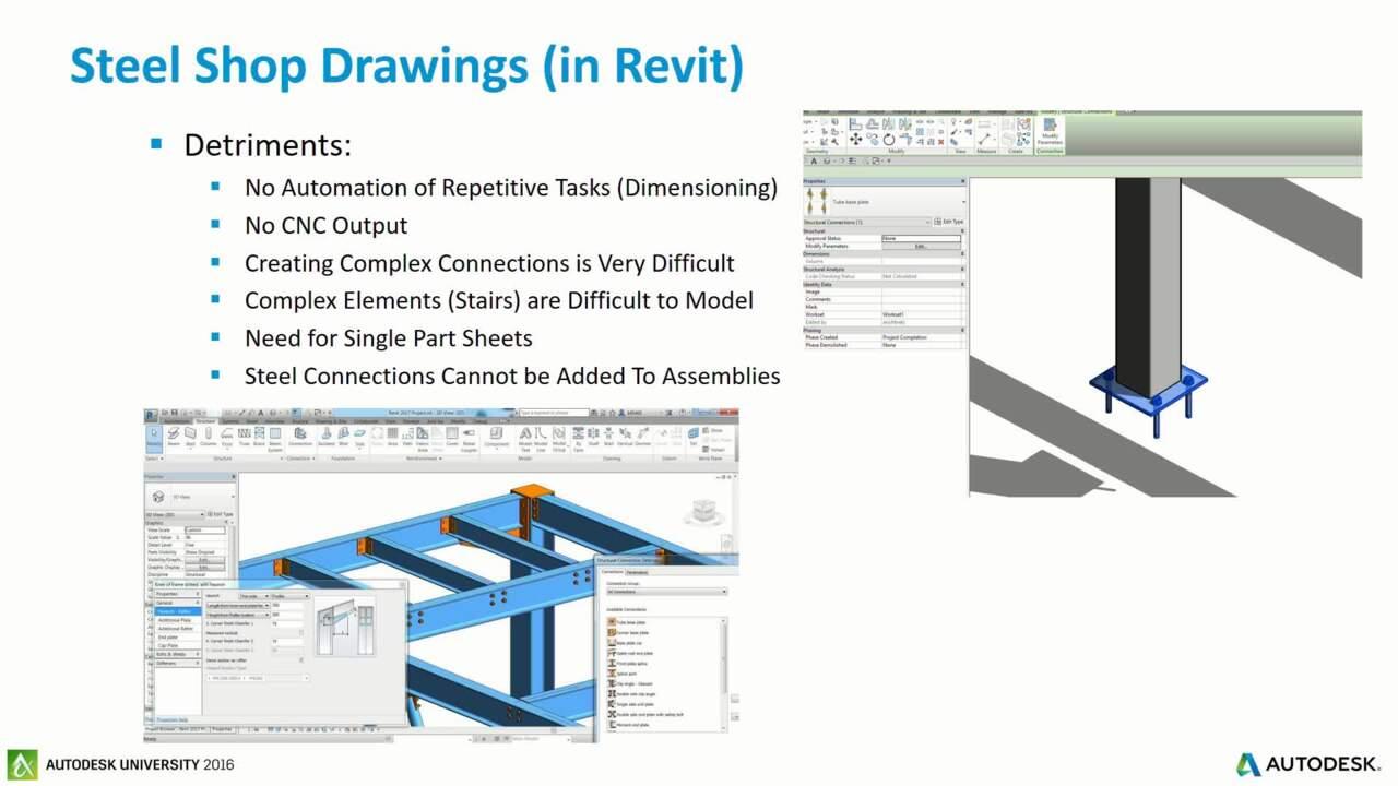 Buy Revit Structure 2015 Key