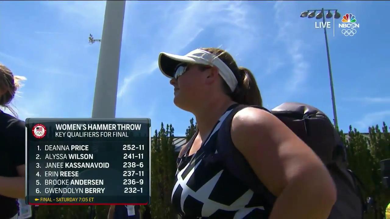 Deanna Price Record Hammer throw   Track & Field U.S. Olympic Team Trials 2021