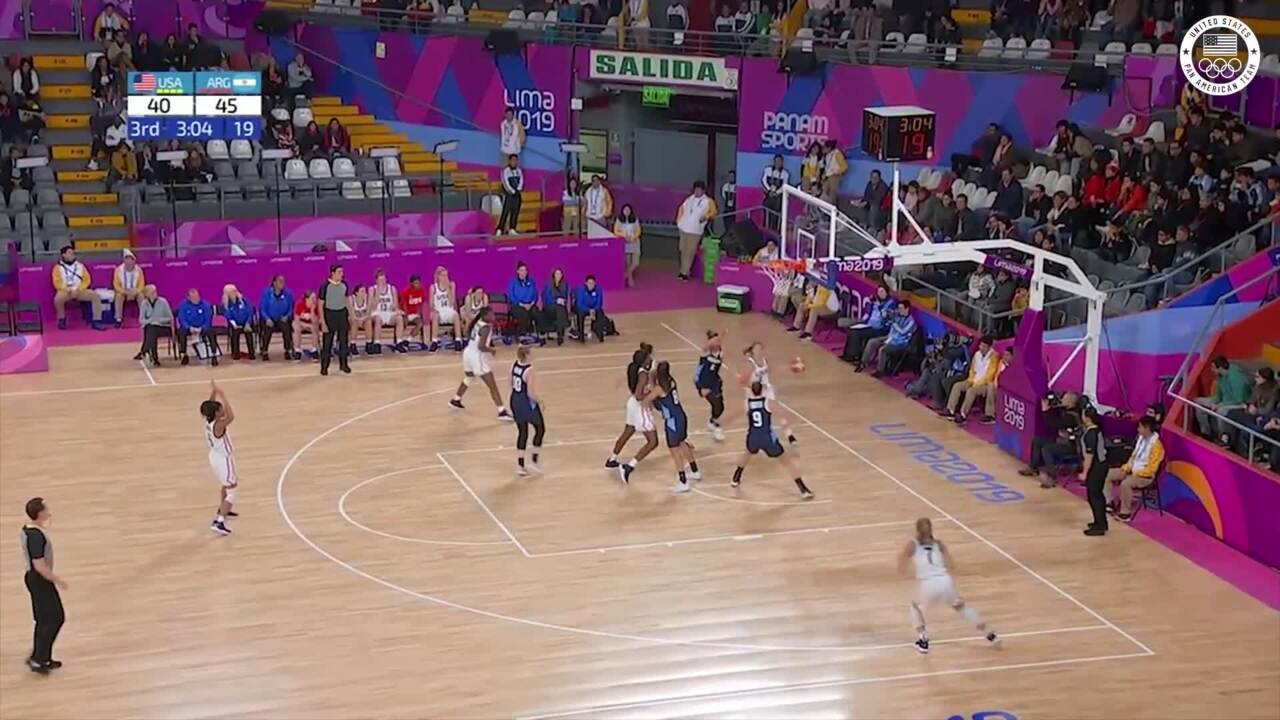 U.S. Women's Basketball Is Victorious Over Argentina | Pan American Games Lima 2019