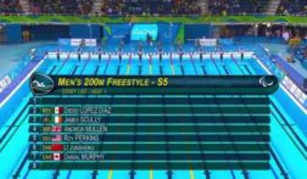 Roy Perkins | Men's 200m Freestyle S5 Heat | 2016 Paralympic Games