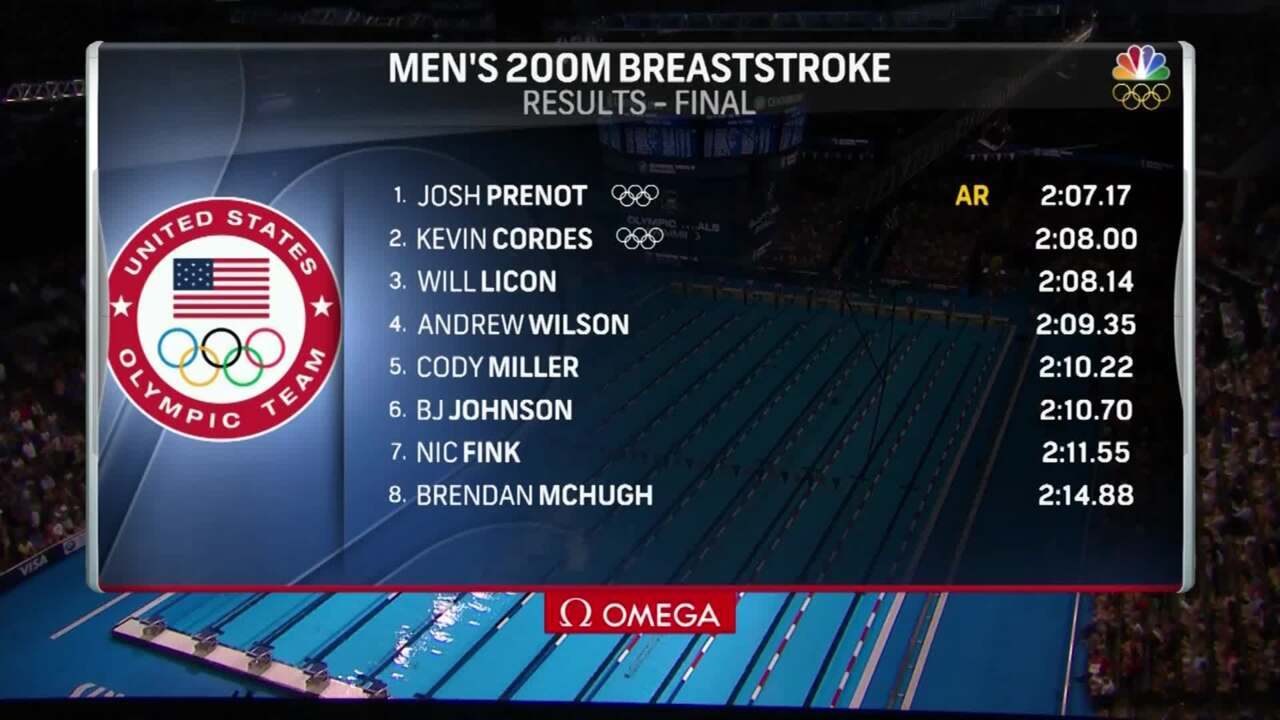 Olympic Swimming Trials | Josh Prenot Interview After 200-Meter Breast Win
