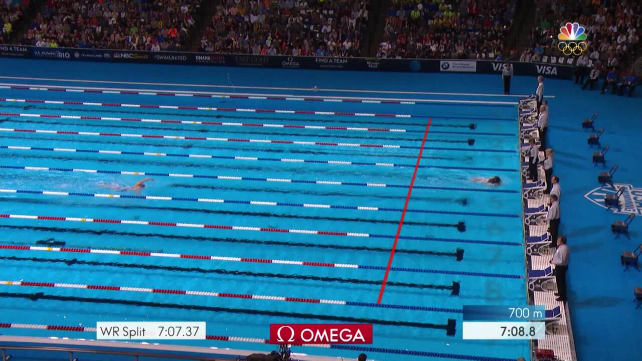 Olympic Swimming Trials | Ledecky Toes Own World Record Line To Win 800m Free