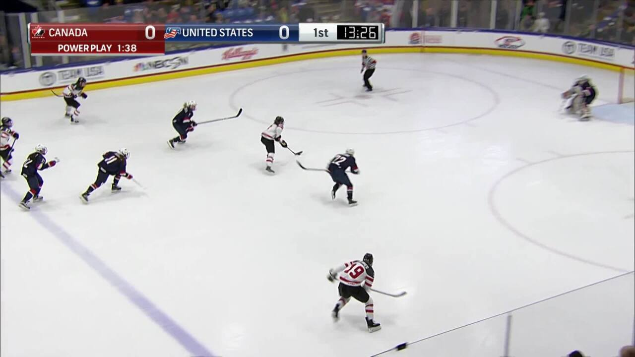 Winter Champions Series: USA vs. Canada Women's Hockey Highlights