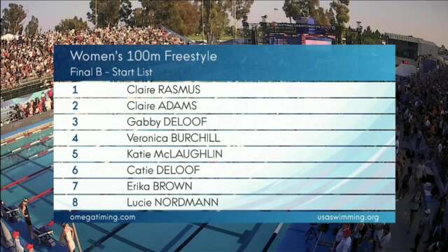 Women's 100m Freestyle| Summer Champions Series | 2018 Phillips 66 National Championships