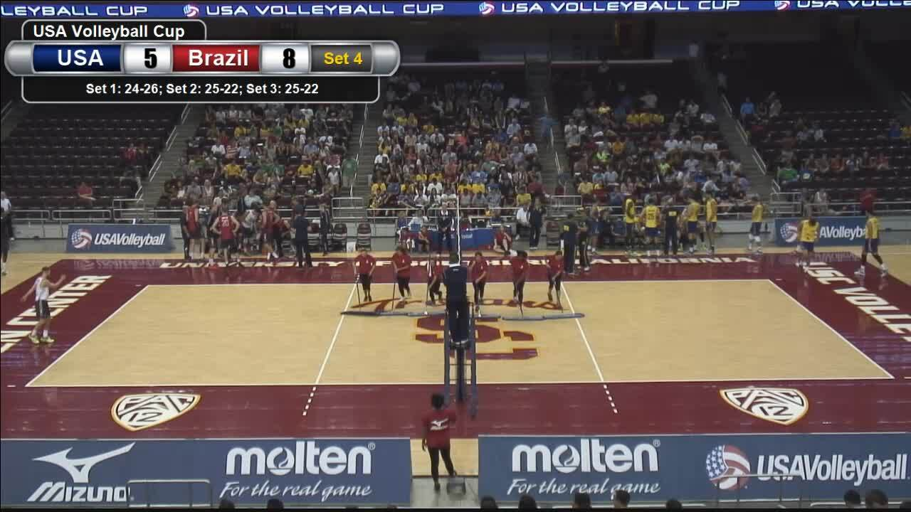 USAV Cup Men | Match 3  vs Brazil | August 26, 2015