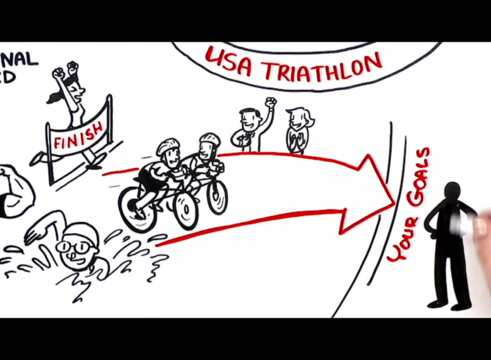Why Become a USA Triathlon Member?