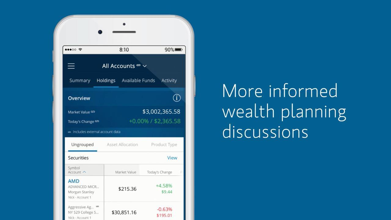 Morgan Stanley Total Wealth | Morgan Stanley