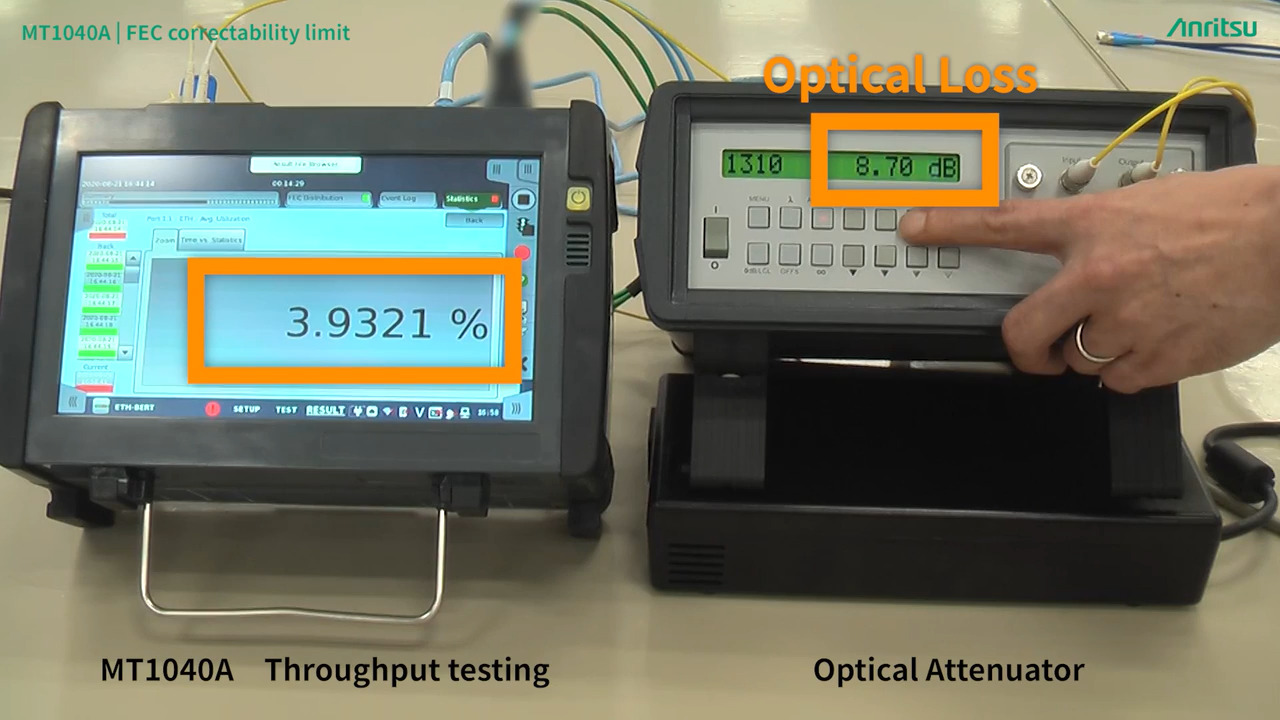 MT1040A 400G tester supporting FEC test